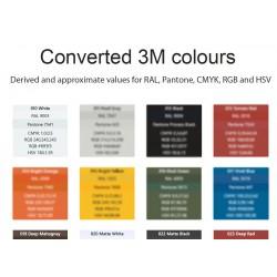 3M conversions charts
