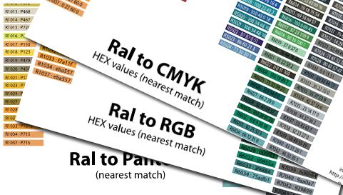 RAL colour conversion charts